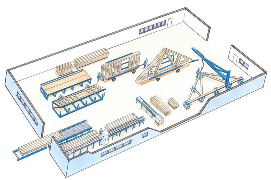 utilaje pentru fabrica de sarpante